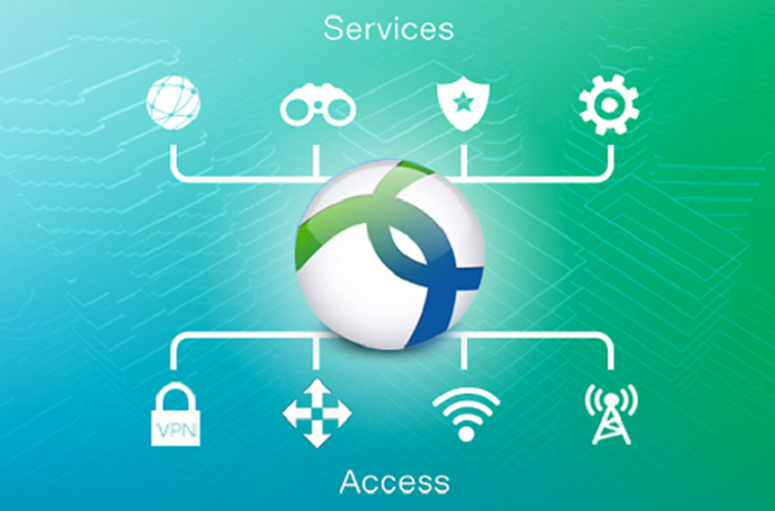 cisco anyconnect client